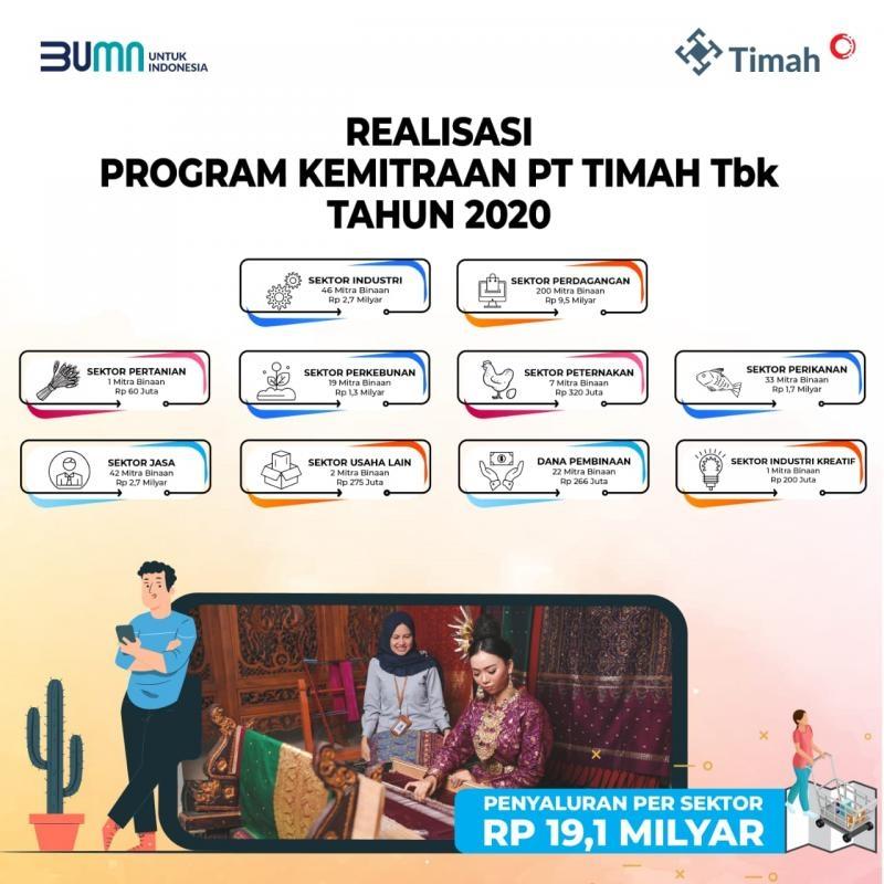 Program Kemitraan, Komitmen PT Timah Gerakkan Ekonomi Masyarakat Ikuti 11 Pameran untuk Promosikan Produk UMKM